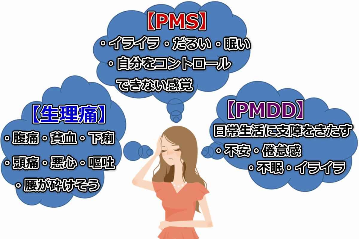 PMS-PMDD